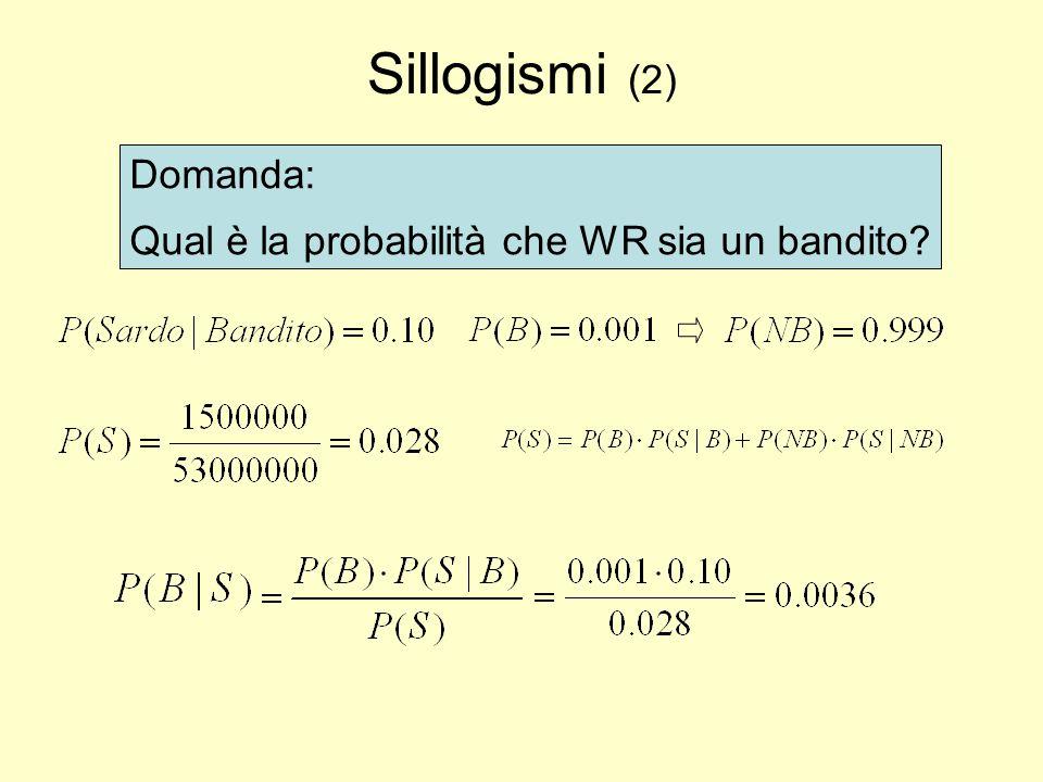 Sillogismi (2) Domanda: Qual è la probabilità che WR sia un bandito
