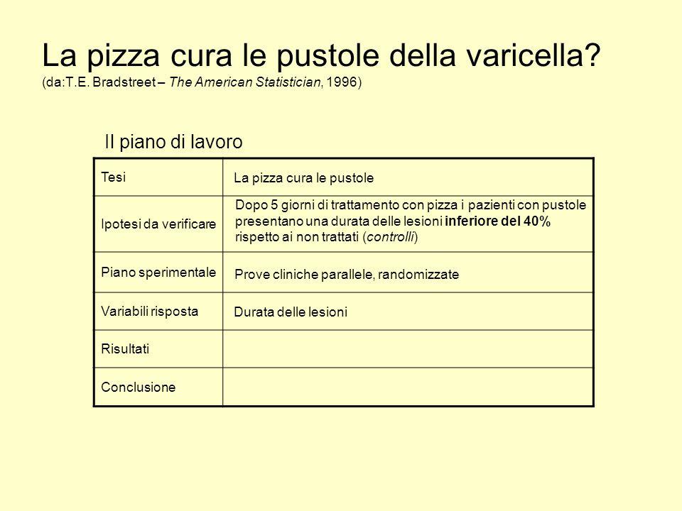 La pizza cura le pustole della varicella. (da:T. E