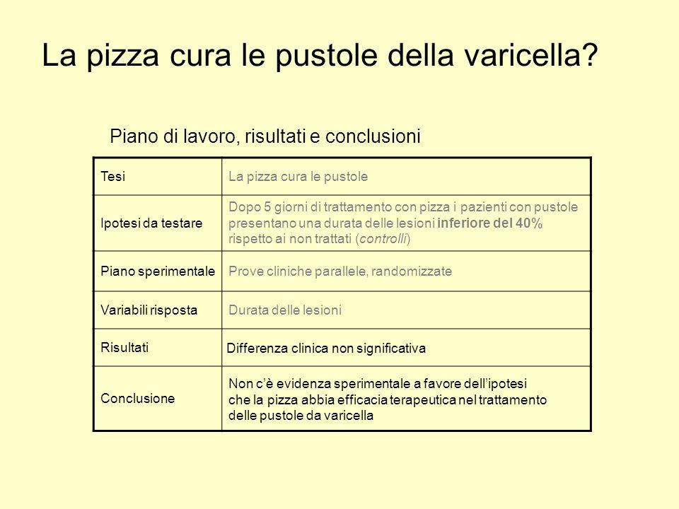 La pizza cura le pustole della varicella