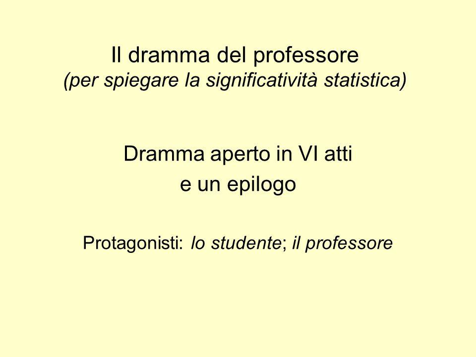 Il dramma del professore (per spiegare la significatività statistica)