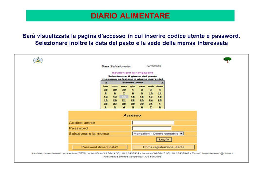 DIARIO ALIMENTARE Sarà visualizzata la pagina d accesso in cui inserire codice utente e password.
