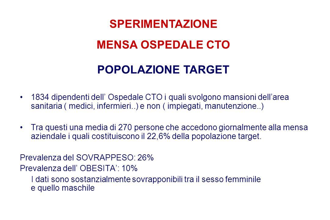 SPERIMENTAZIONE MENSA OSPEDALE CTO POPOLAZIONE TARGET