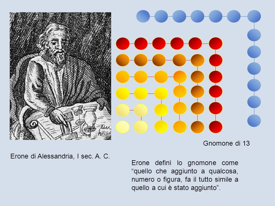 Gnomone di 13 Erone di Alessandria, I sec. A. C.