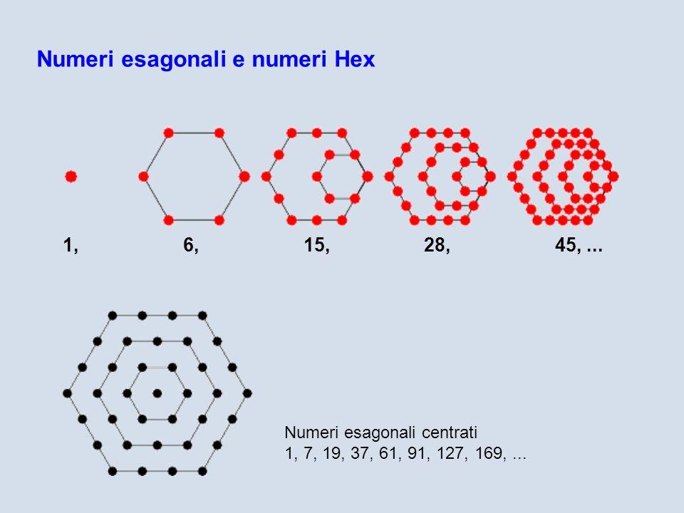 Numeri esagonali e numeri Hex