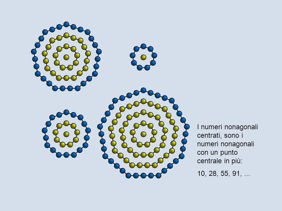 I numeri nonagonali centrati, sono i numeri nonagonali con un punto centrale in più: