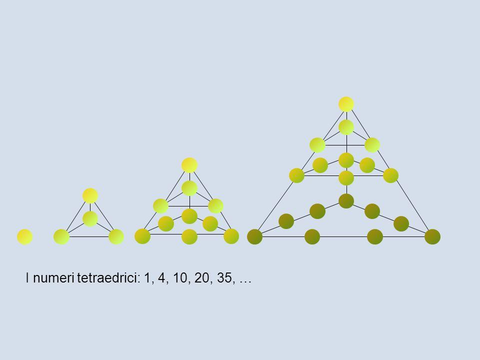 I numeri tetraedrici: 1, 4, 10, 20, 35, …