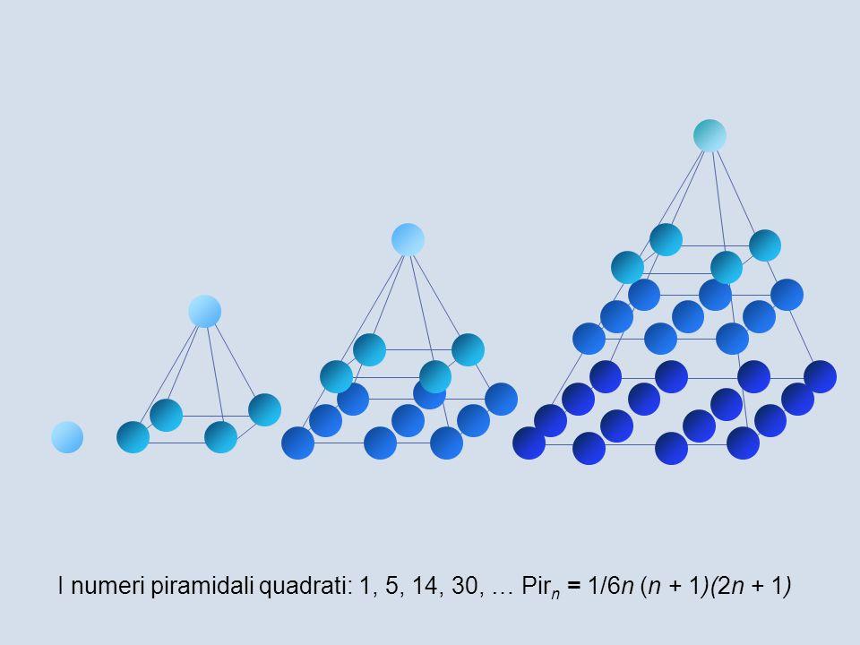 I numeri piramidali quadrati: 1, 5, 14, 30, … Pirn = 1/6n (n + 1)(2n + 1)