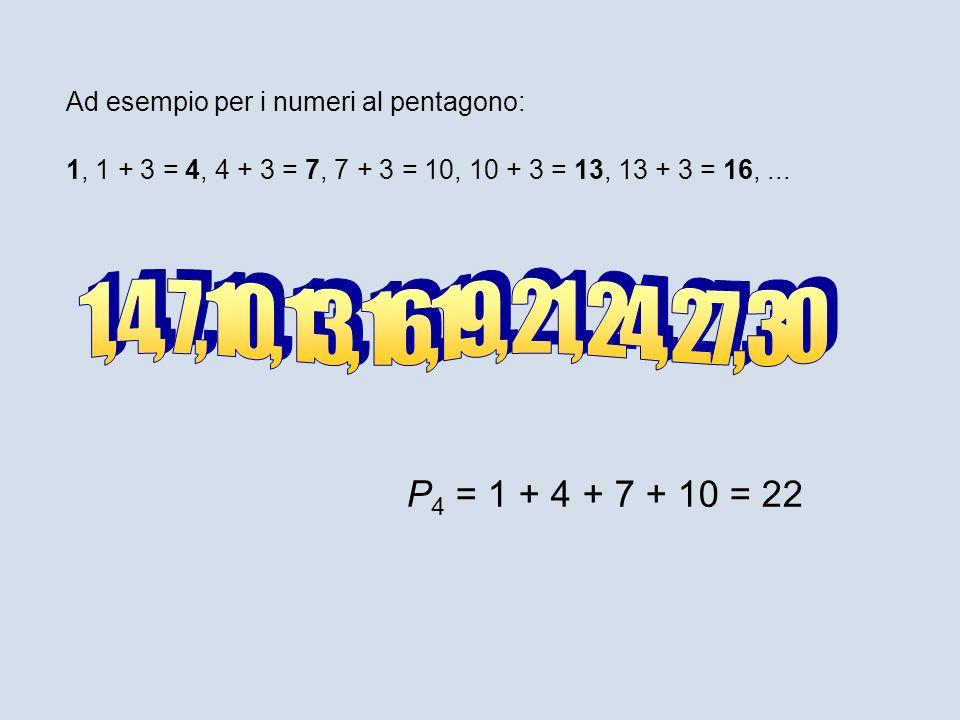 Ad esempio per i numeri al pentagono: