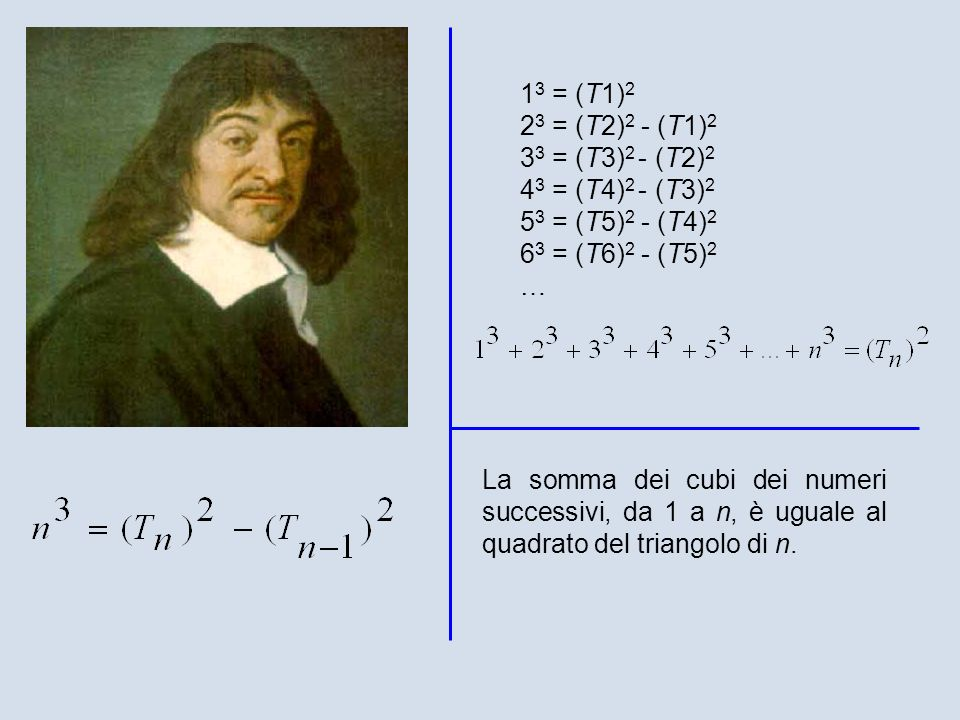 13 = (T1)2 23 = (T2)2 - (T1)2. 33 = (T3)2 - (T2)2. 43 = (T4)2 - (T3)2. 53 = (T5)2 - (T4)2. 63 = (T6)2 - (T5)2.