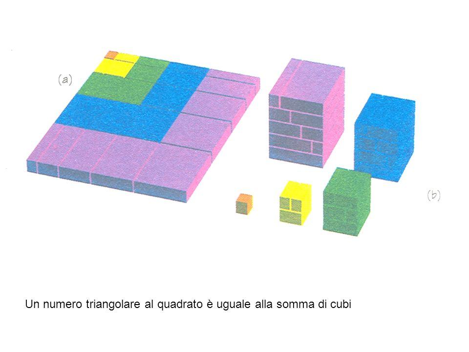 Un numero triangolare al quadrato è uguale alla somma di cubi
