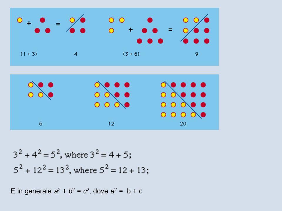 E in generale a2 + b2 = c2, dove a2 = b + c