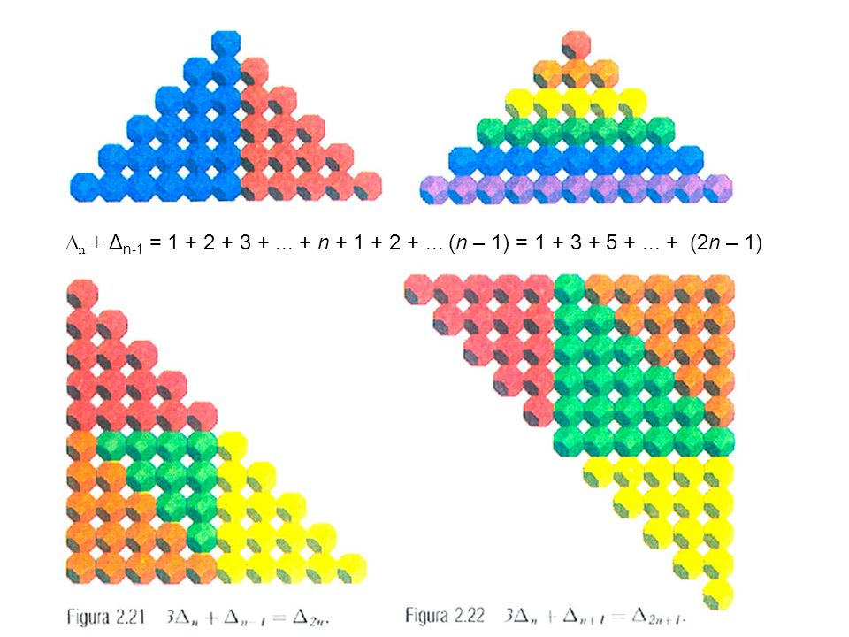 Δn + Δn-1 = 1 + 2 + 3 +. + n + 1 + 2 +. (n – 1) = 1 + 3 + 5 +