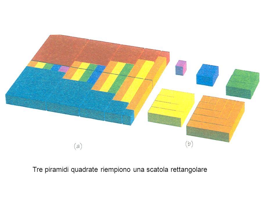 Tre piramidi quadrate riempiono una scatola rettangolare