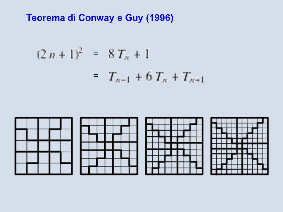 Teorema di Conway e Guy (1996)