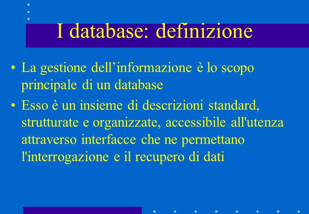I database: definizione
