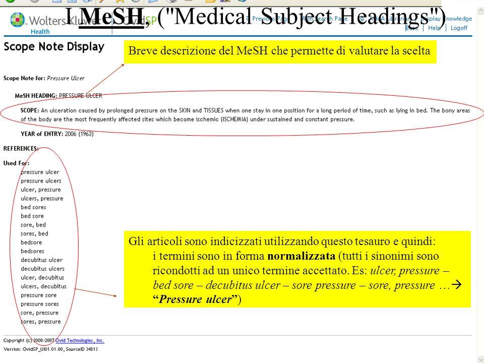 I MeSH, ( Medical Subject Headings )