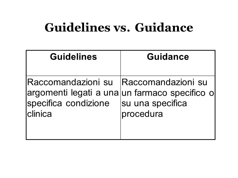 Guidelines vs. Guidance