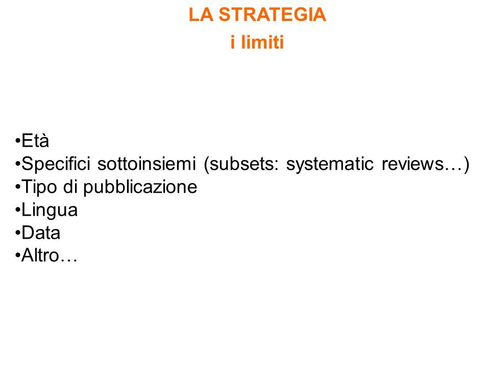LA STRATEGIA i limiti. Età. Specifici sottoinsiemi (subsets: systematic reviews…) Tipo di pubblicazione.