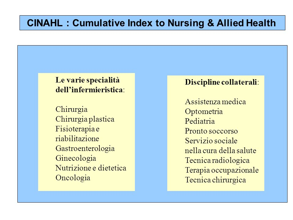CINAHL : Cumulative Index to Nursing & Allied Health