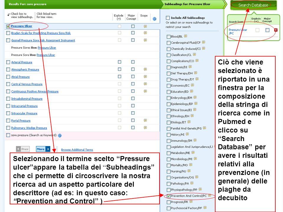 Ciò che viene selezionato è riportato in una finestra per la composizione della stringa di ricerca come in Pubmed e clicco su Search Database per avere i risultati relativi alla prevenzione (in generale) delle piaghe da decubito