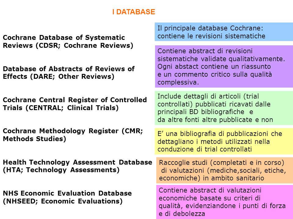 I DATABASE Il principale database Cochrane: