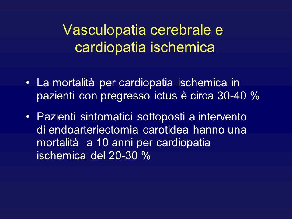 Vasculopatia cerebrale e cardiopatia ischemica