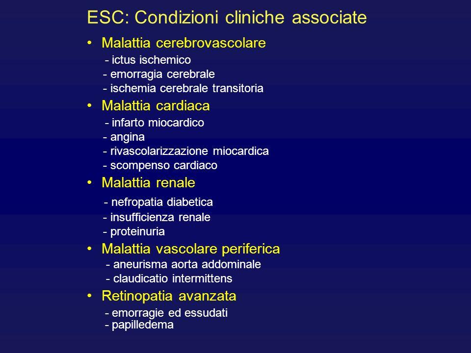 ESC: Condizioni cliniche associate