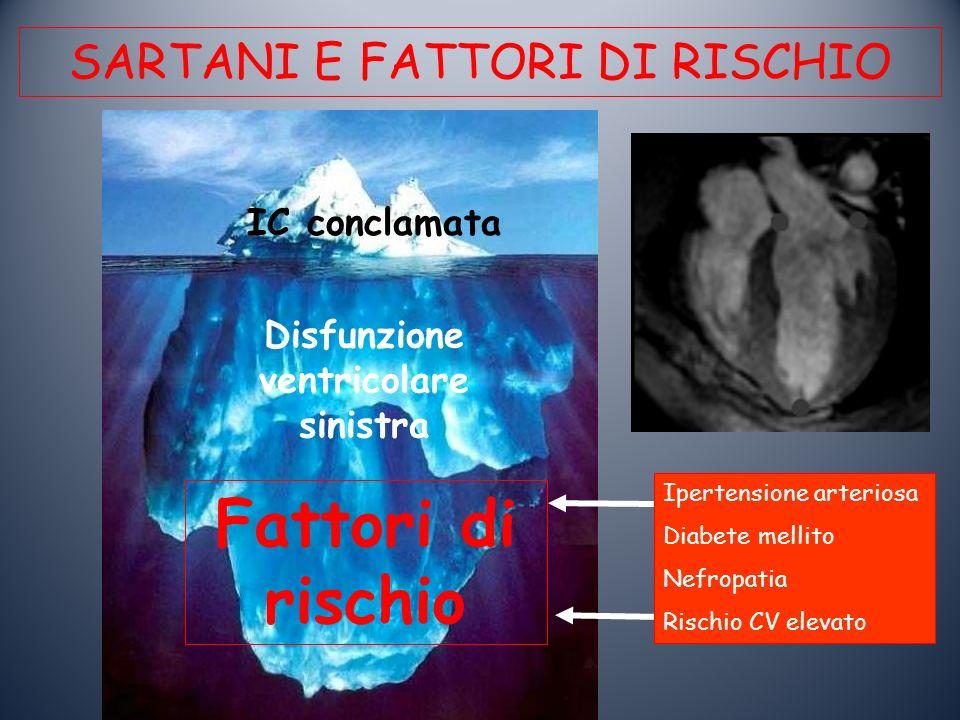 Disfunzione ventricolare sinistra