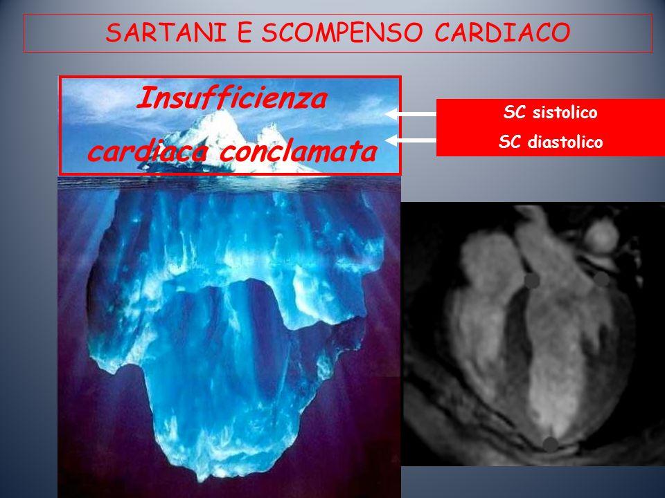 SARTANI E SCOMPENSO CARDIACO