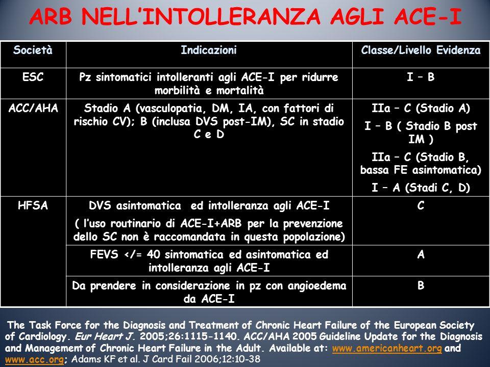 ARB NELL'INTOLLERANZA AGLI ACE-I