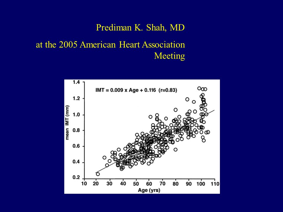 at the 2005 American Heart Association Meeting