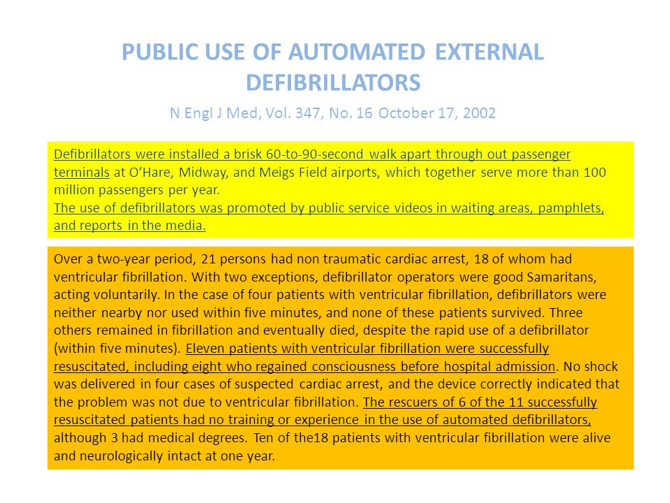 PUBLIC USE OF AUTOMATED EXTERNAL DEFIBRILLATORS N Engl J Med, Vol