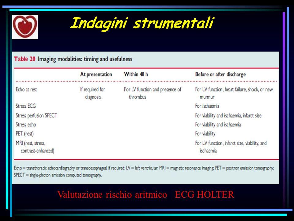 Valutazione rischio aritmico ECG HOLTER