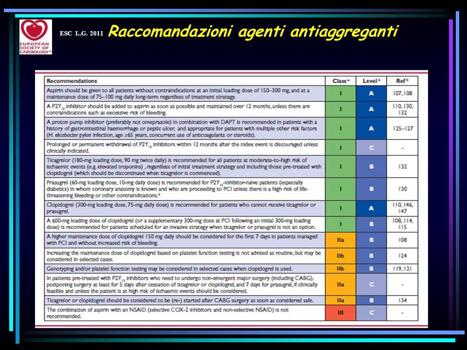 Raccomandazioni agenti antiaggreganti