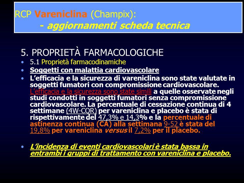 RCP Vareniclina (Champix): - aggiornamenti scheda tecnica