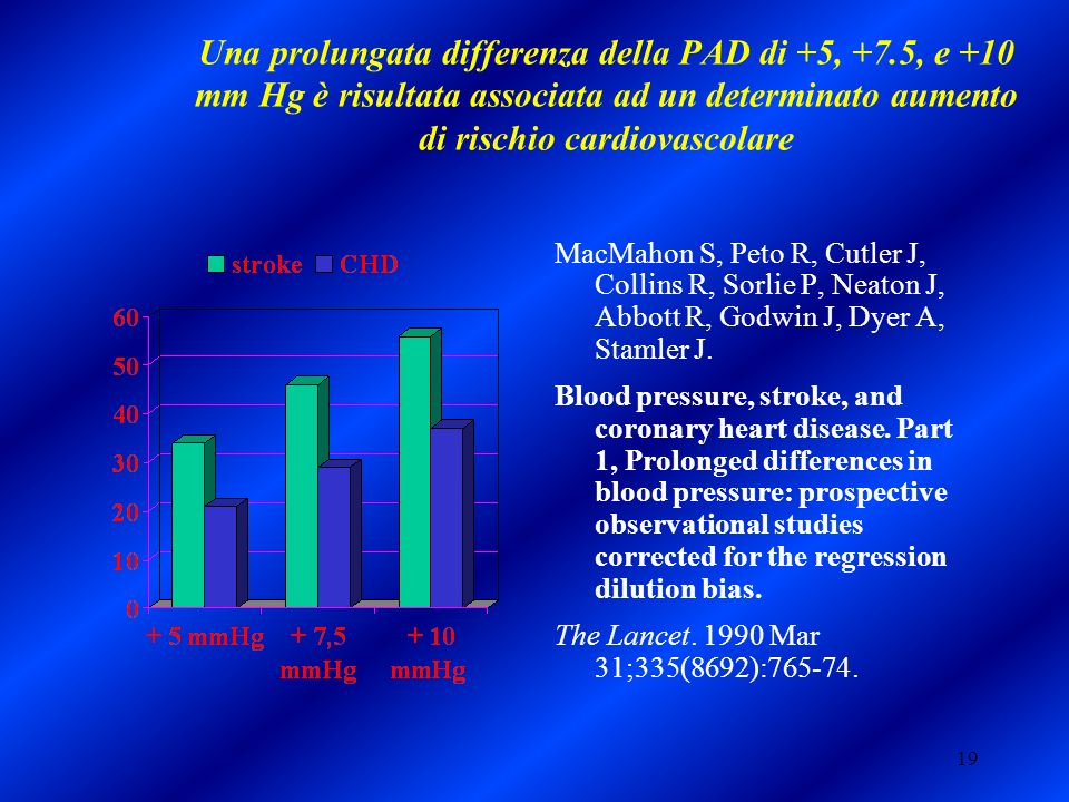 Una prolungata differenza della PAD di +5, +7