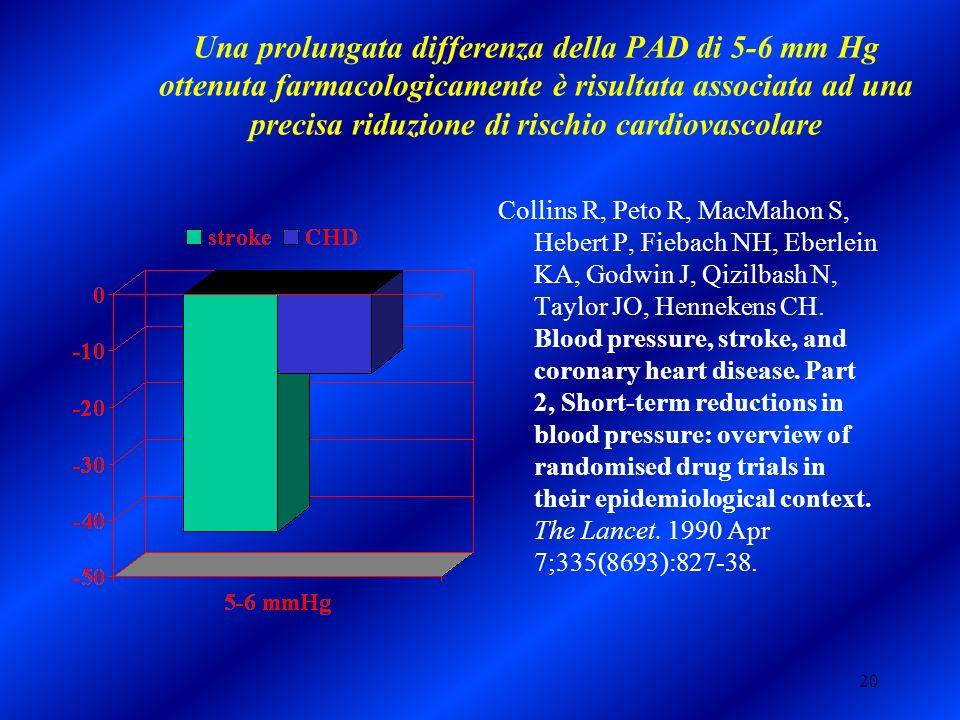 Una prolungata differenza della PAD di 5-6 mm Hg ottenuta farmacologicamente è risultata associata ad una precisa riduzione di rischio cardiovascolare