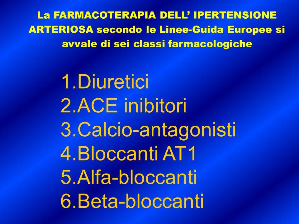 Diuretici ACE inibitori Calcio-antagonisti Bloccanti AT1
