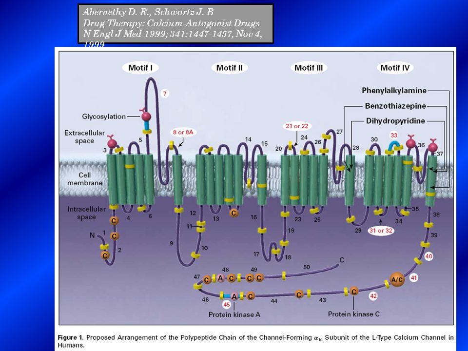 Abernethy D. R., Schwartz J. B Drug Therapy: Calcium-Antagonist Drugs