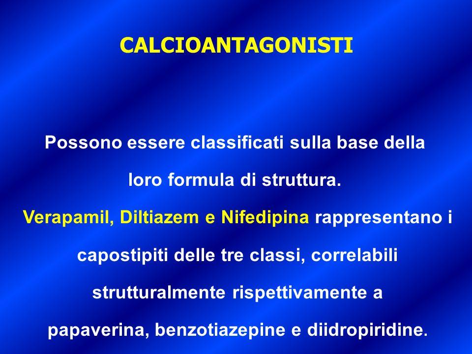 CALCIOANTAGONISTI Possono essere classificati sulla base della