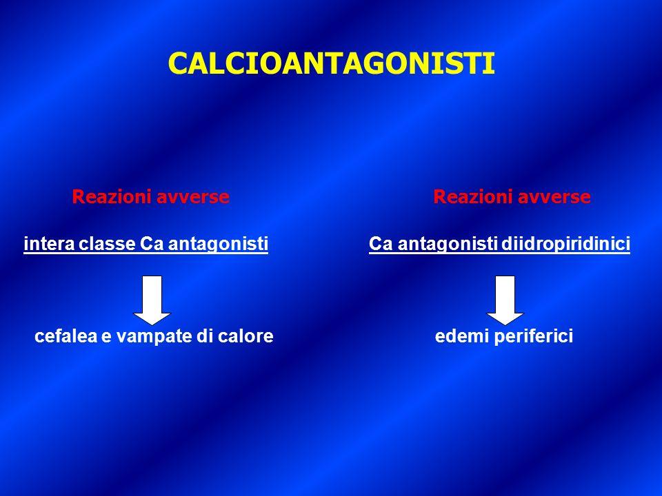 CALCIOANTAGONISTI Reazioni avverse Reazioni avverse