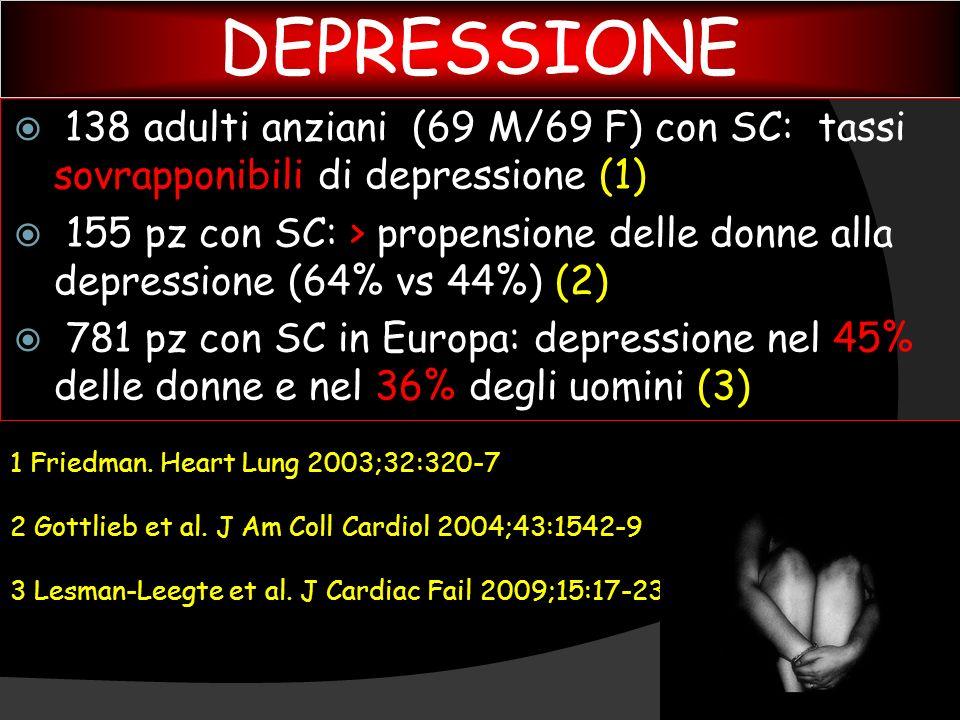 DEPRESSIONE 138 adulti anziani (69 M/69 F) con SC: tassi sovrapponibili di depressione (1)