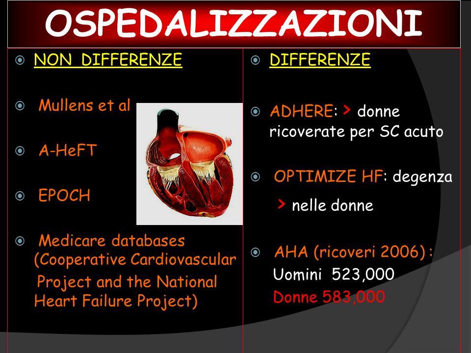 OSPEDALIZZAZIONI NON DIFFERENZE Mullens et al A-HeFT EPOCH
