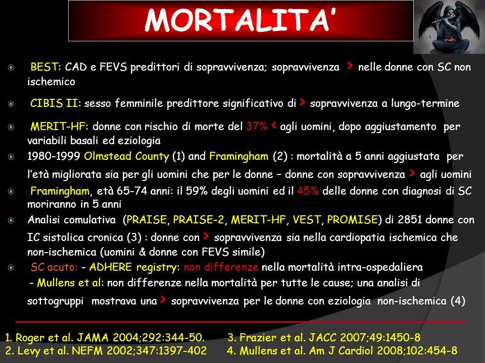 MORTALITA' BEST: CAD e FEVS predittori di sopravvivenza; sopravvivenza > nelle donne con SC non ischemico.