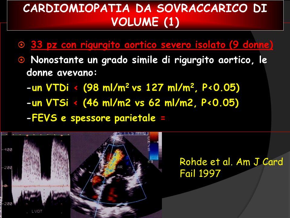 CARDIOMIOPATIA DA SOVRACCARICO DI VOLUME (1)