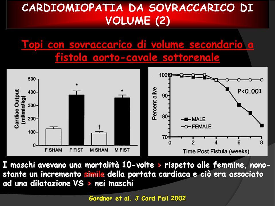 CARDIOMIOPATIA DA SOVRACCARICO DI VOLUME (2)
