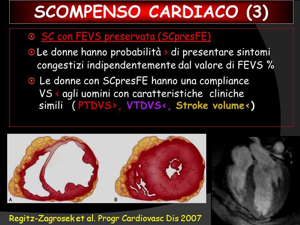 Regitz-Zagrosek et al. Progr Cardiovasc Dis 2007