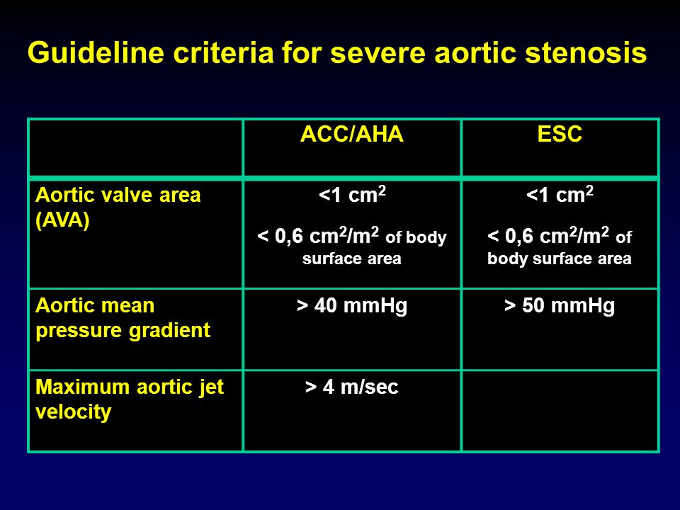 Guideline criteria for severe aortic stenosis