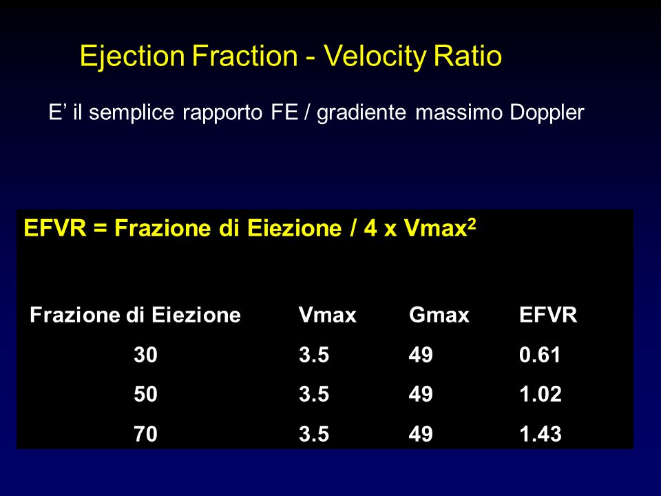 Ejection Fraction - Velocity Ratio