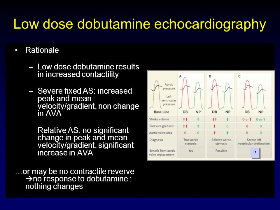 Low dose dobutamine echocardiography